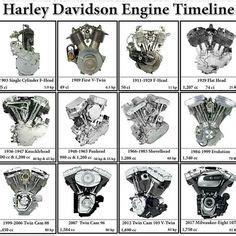 harley ignition switch wiring tank art pinterest harley davidson motorcycle