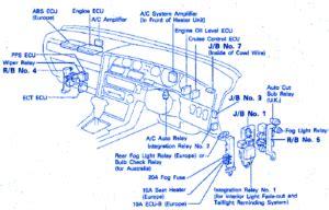 Toyota Tundra Dashboard Electrical Circuit Wiring