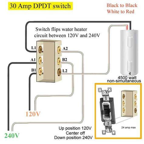 106 best diy water heater