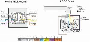 Branchement Prise Telephone Adsl : testeur rj45 ~ Melissatoandfro.com Idées de Décoration