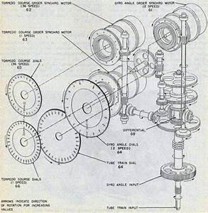 Toyota Mx73 Mechanical Diagrams