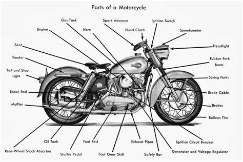 diagram harley davidson motorcycle parts diagram