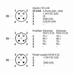 Io-link Master Profinet 4xm12