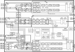 Ad9371 Block Diagram  Analog Devices Wiki