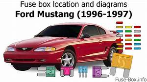 Fuse Box Location And Diagrams  Ford Mustang  1996