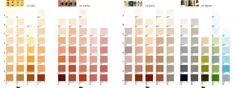 couleurs de tollens nuancier couleur de cuisine mur 11 nuancier couleur peinture tollens kirafes