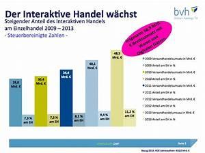 Online Handel Aufbauen : rekordwachstum deutscher onlinehandel setzt 2013 knapp 40 milliarden euro um ~ Watch28wear.com Haus und Dekorationen