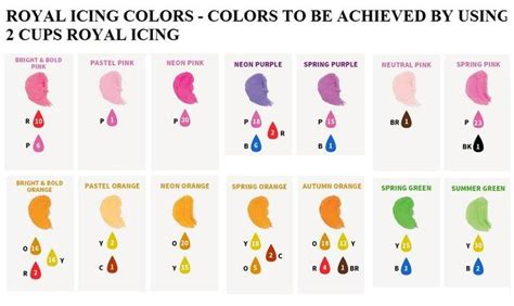 17 best ideas about icing color chart on