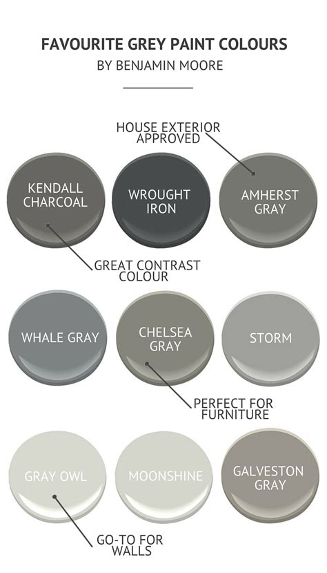 grey paint colours by benjamin