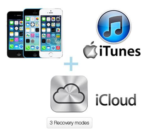 documents and data iphone 5s ios 8 data recovery restore data from iphone 6 5s 5c 5 4s