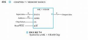 Solved  Using The 64k Times 8 Ram Chip In Figure 7