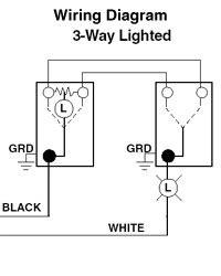 Illuminated Wall Switch Wiring Diagram by Leviton Decora 174 Plus 15 Designer Style Switches