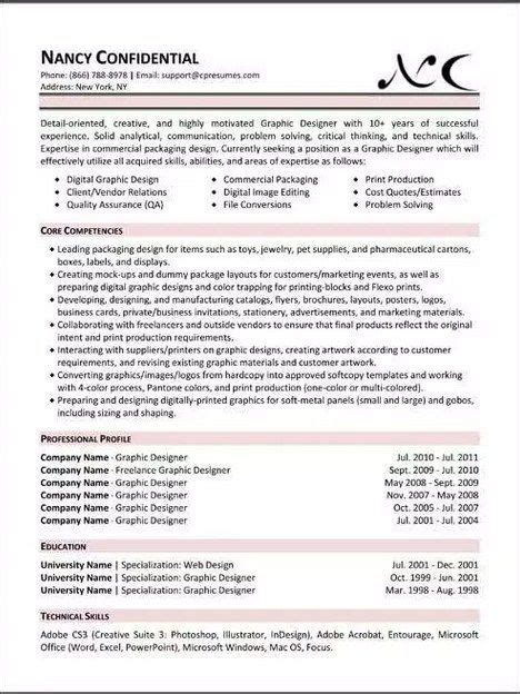 resume template forbes simple resume template