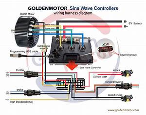 Risunmotor 72v 2000w Brushless Dc Motor Sine Wave Wiring Diagram