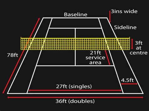 A singles court uses the innermost sideline and measures a total of 27 feet wide by 78 feet long. The 25+ best Volleyball court dimensions ideas on ...