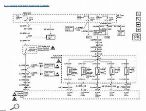 Blazer 4x4 4l60e Transmission Clang In 4th Gear - Blazer Forum