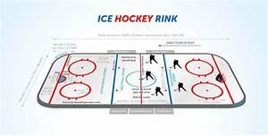 Nhl Guide To Hockey Betting