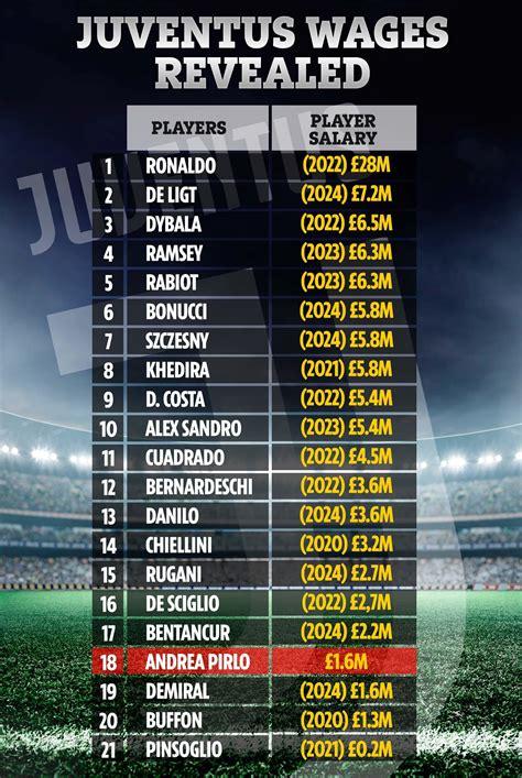 Jose Mourinho wants Cristiano Ronaldo transfer reunion at ...