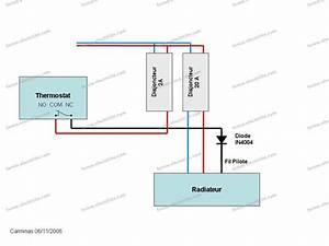 Quel Radiateur électrique Choisir : radiateur electrique basse consommation quel radiateur ~ Melissatoandfro.com Idées de Décoration