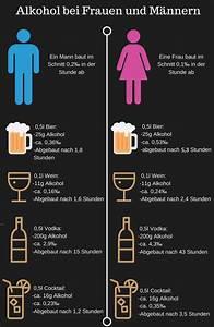 Promille Berechnen : die mathematik hinter dem alkoholkonsum ~ Themetempest.com Abrechnung