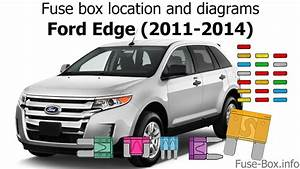 Fuse Box Location And Diagrams  Ford Edge  2011-2014