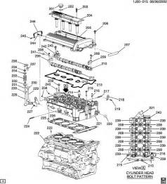similiar engine diagram for motor ecotec 2 2 keywords 2005 chevy bu 2 2 ecotec engine diagrams car pictures