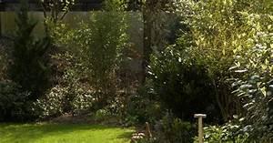 Schöner Garten Shop : staudenbeet anlegen mein sch ner garten ~ Eleganceandgraceweddings.com Haus und Dekorationen