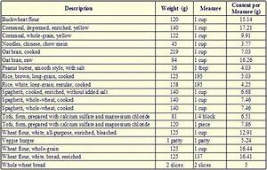 Banana Diet Weight Loss Stories High Protein Vegetarian