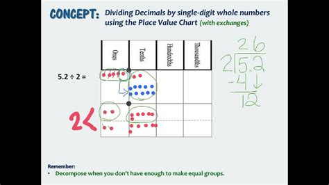Multiply Decimals Worksheet Common Core  5th Grade Math Worksheets Division Of 3 Digit Decimals