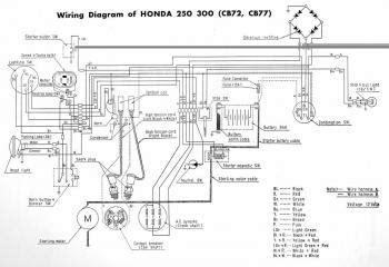 Honda Electrical Wiring Diagram Circuit