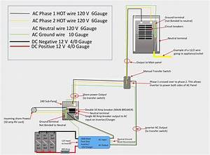 Gr 0398  Rv Wiring Diagram Monaco Monaco Dynasty Rv