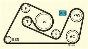 2000-2005 Audi A8 Quattro V8 4 2l Serpentine Belt Diagram