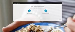 Weight Watchers Smartpoints Berechnen 2016 : weight watchers smartpoints berechnen so geht es ~ Themetempest.com Abrechnung
