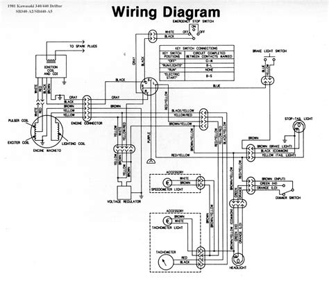 Grizzly 600 Wiring Diagram Coil by Kawasaki Drifter Wiring Diagrams