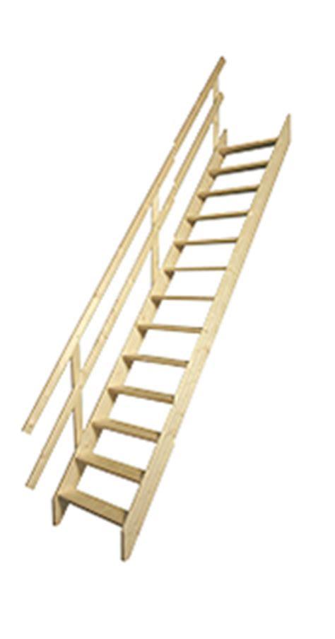 hauteur standard d un bureau escalier de meunier msu universal fakro