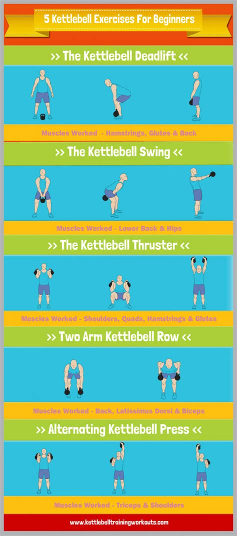 kettlebell beginners exercises visual embed