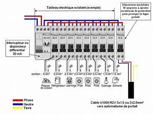 Tableau Electrique Schema : habitat automatisme ~ Melissatoandfro.com Idées de Décoration