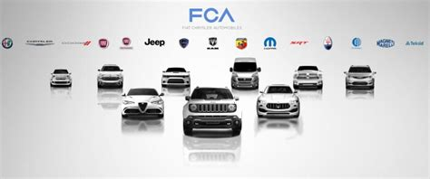 Fiat Owns What Brands by These 10 Companies Most Of The Popular Car Brands