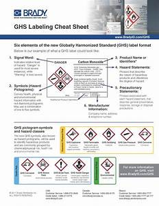 what goes into a ghs globally harmonized system label With ghs labeling guide