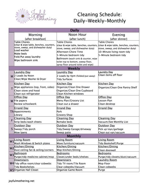 daily weekly monthly cleaning schedule template
