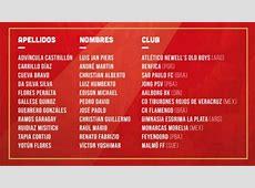 Eliminatorias La lista de convocados de Perú para los