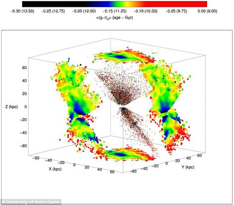 How The Milky Way Formed Stunning Maps Daily Mail