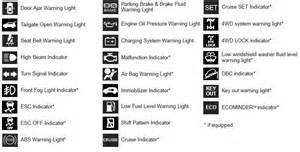Warning Lights On Isuzu Npr Share The Knownledge