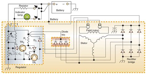 Generator Stator Wiring Diagram by Generators Automotive Electricity And Electronics