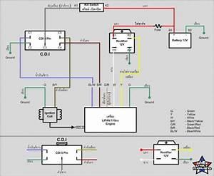 Name  Lifan 110cc Wiring Diagram Jpgviews  1438size  32 1 Kb