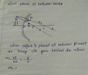 Draw A Ray Diagram To Show The Image Formation By A
