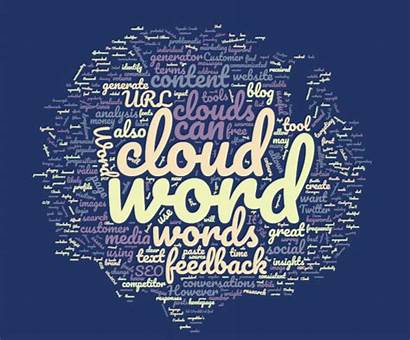Word Clouds Marketing Cloud Tool Using Ways