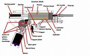 Airsoft Aeg Internal Diagram