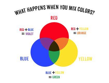 printable color wheel  printables