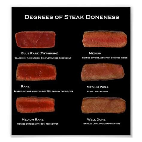 medium well steak best 25 steak doneness chart ideas on pinterest cooking steak medium rare medium rare steak